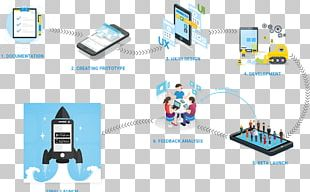 Mobile App Development Application Software Android Computer Software PNG