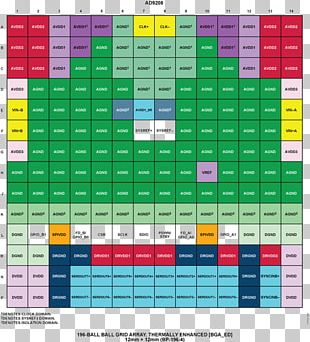 Datasheet Analog Devices Analog-to-digital Converter Information PNG