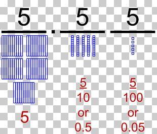 Decimal Nonpositional Numeral System Base Ten Blocks Mathematics Numerical Digit PNG