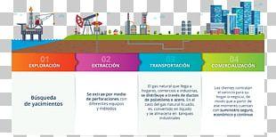 Natural-gas Processing Natural Gas Industry Proceso Del Gas Natural Licuado PNG