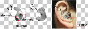 Ear-EEG Electroencephalography Ear Canal Brain PNG