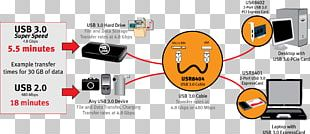 USB 3.0 Extension Cords Electrical Cable Lindy Electronics PNG ... Usb Wiring Diagram on usb cable diagram, usb hub wiring diagram, usb plug wiring diagram, micro usb wiring diagram, usb wire color diagram, usb pinout diagram, usb otg wiring diagram, usb female pinout, usb 3 pinout, usb pin diagram, usb wire diagram and function, mini usb wiring diagram, usb motherboard wiring-diagram, usb cable pinout, usb to ethernet wiring diagram, usb 2.0 pinout, usb port wiring-diagram, usb connections diagram, usb 2.0 dimensions,