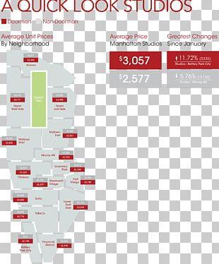 Studio Apartment Real Estate Gramercy Park Renting PNG