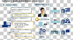 Deloitte Tohmatsu Consulting Organization Robotic Process Automation Artificial Intelligence PNG