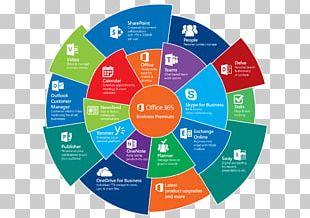 Office 365 Microsoft Office Office Online Microsoft Corporation Application Software PNG