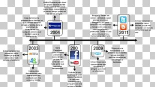 Chronology Timeline Science PNG