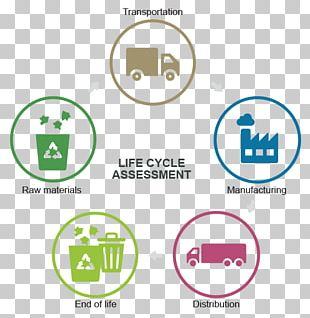 Life-cycle Assessment Paper Plastic Bottle Recycling PNG