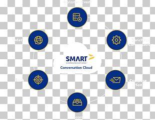 Organization Logo Smart Communications Brand Customer Service PNG