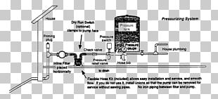 Wiring Diagram Electrical Wires & Cable Electronics Electrical Switches PNG