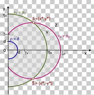 Angular Diameter Visual Angle Circle Minute Of Arc PNG