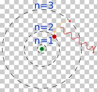 Bohr Model Atomic Theory Model Atomic Free Electron Model PNG