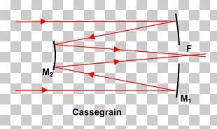 Diagram Cassegrain Reflector Reflecting Telescope Newtonian Telescope PNG