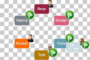 Business Process Automation Software Development Application Software PNG