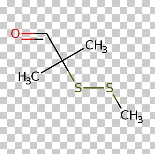 Nucleophilic Substitution Substitution Reaction Organic Chemistry Chemical Reaction PNG