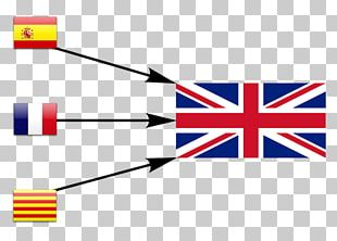 Flag Of The United Kingdom Scotland Business Fenian PNG