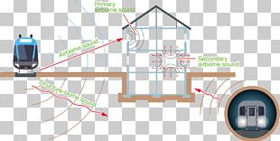 Building Design And Construction Handbook Vibration Isolation Architectural Engineering PNG