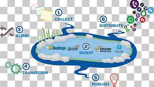 Azure Data Lake Information Big Data PNG