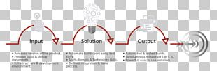 Release Engineering Software Build Software Release Life Cycle Process PNG