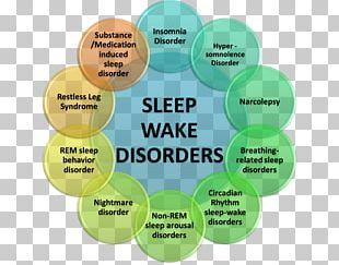 Sleep Disorder Rapid Eye Movement Sleep Behavior Disorder Sleep Medicine PNG
