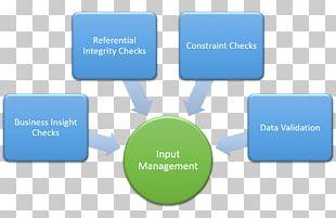 ASP.NET MVC Model–view–controller Medicine Information Management PNG