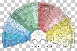Genealogy Family Tree Pedigree Chart FamilySearch Ancestor PNG