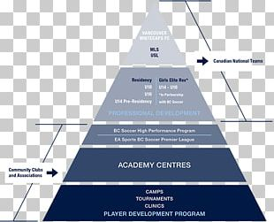 Measurement Non-communicable Disease Psychology Health PNG