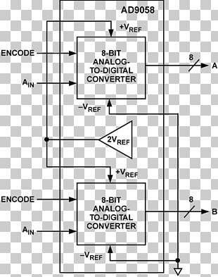 Analog-to-digital Converter Analog Devices Analog Signal Effective Number Of Bits Datasheet PNG