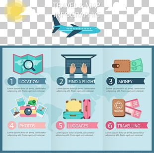 Travel Infographic Poster Illustration PNG