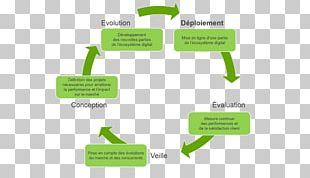 Organization Master Data Management Goal Orientation Customer PNG