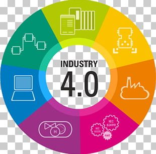 Fourth Industrial Revolution Industry 4.0 Manufacturing Internet Of Things PNG