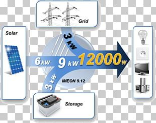Intelligent Hybrid Inverter Power Inverters Solar Inverter Solar Energy Grid-tie Inverter PNG
