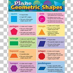 Geometric Shape Mathematics Chart Geometry PNG