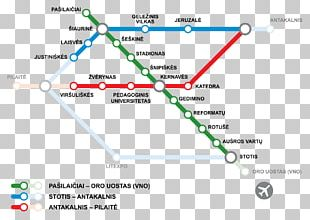 Vilnius Metro Rapid Transit InTransport Game Of Powers City PNG