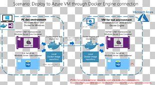 Docker .NET Framework Microsoft Windows Server PNG