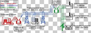 Electric Power System Electricity Electrical Grid Electrical Engineering PNG