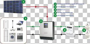 Photovoltaic Power Station Solar Power System Система электроснабжения PNG