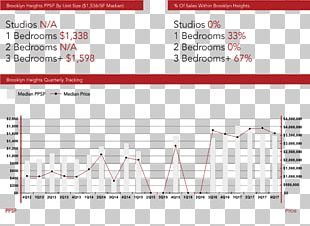 Studio Apartment Bedford-Stuyvesant DUMBO Real Estate PNG