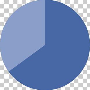 Pie Chart Circle PNG
