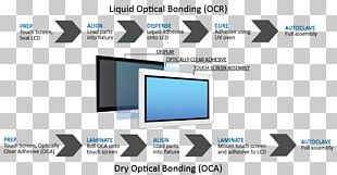 Computer Monitors Font Product Design Logo Organization PNG