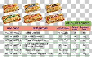 Convenience Food Snack Brand PNG