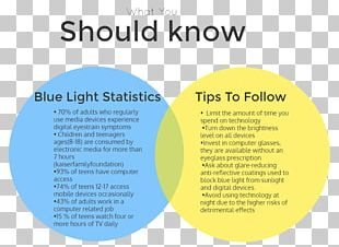 Effects Of Blue Light Technology Dry Eye Syndrome Visual Perception PNG