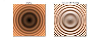 Matplotlib Circle Shape Concentric Objects Wave Interference PNG
