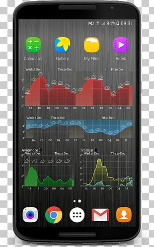 Weather Forecasting Meteogram Application Software Mobile App PNG