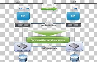 VMware VSphere EMC VPLEX VMware ESXi Virtual Machine PNG