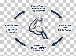 Muscle Hypertrophy Exercise Organizational Culture PNG