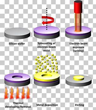 Materials Science Nature Metamaterial Light PNG