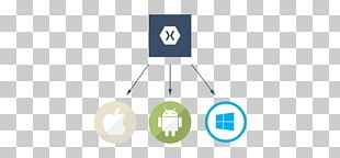 Xamarin Mobile Application Development For Android Mobile App Development PNG