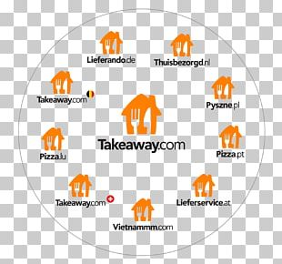 Takeaway.com Online Food Ordering Restaurant Deliveroo PNG