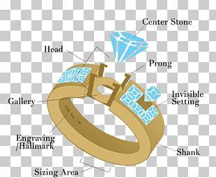 Ring Repair Ring Size Jewellery Diamond PNG