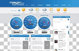 Intranet Dell Web Page Internet Client PNG